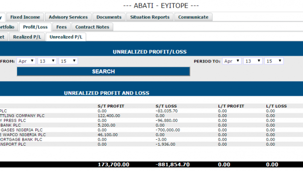 EQUITY PORTFOLIO : TRACKING PROFIT & LOSS